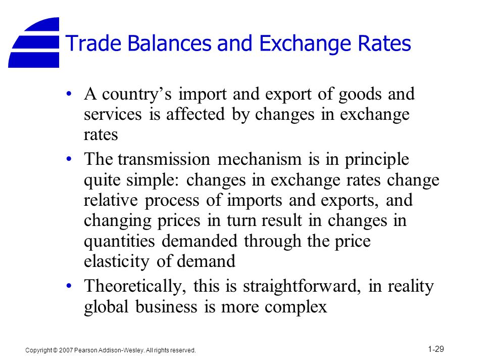 Copyright © 2007 Pearson Addison-Wesley. All rights reserved. 1-29 Trade Balances and Exchange Rates A country's import and export of goods and servic