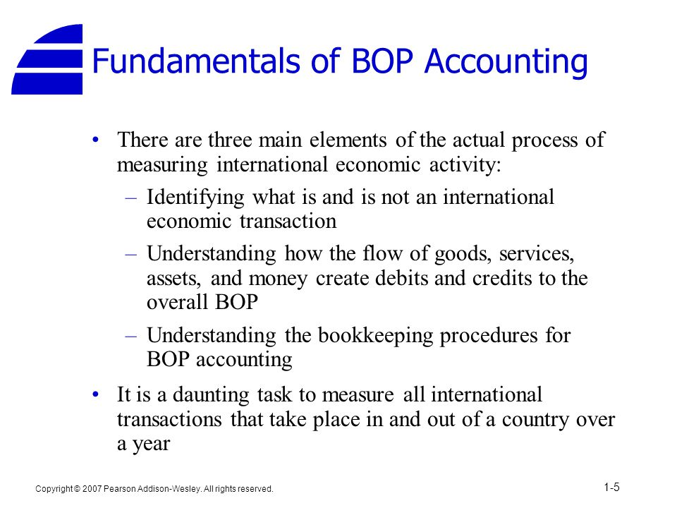 Copyright © 2007 Pearson Addison-Wesley. All rights reserved. 1-5 Fundamentals of BOP Accounting There are three main elements of the actual process o