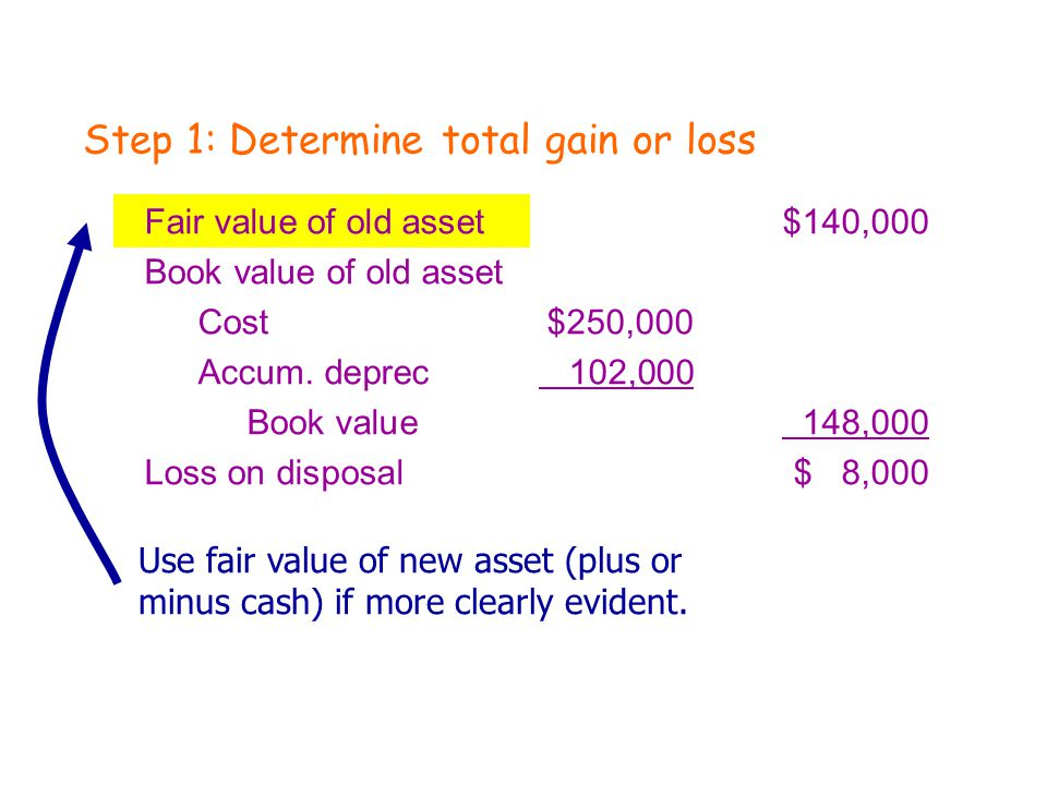 Use fair value of new asset (plus or minus cash) if more clearly evident.