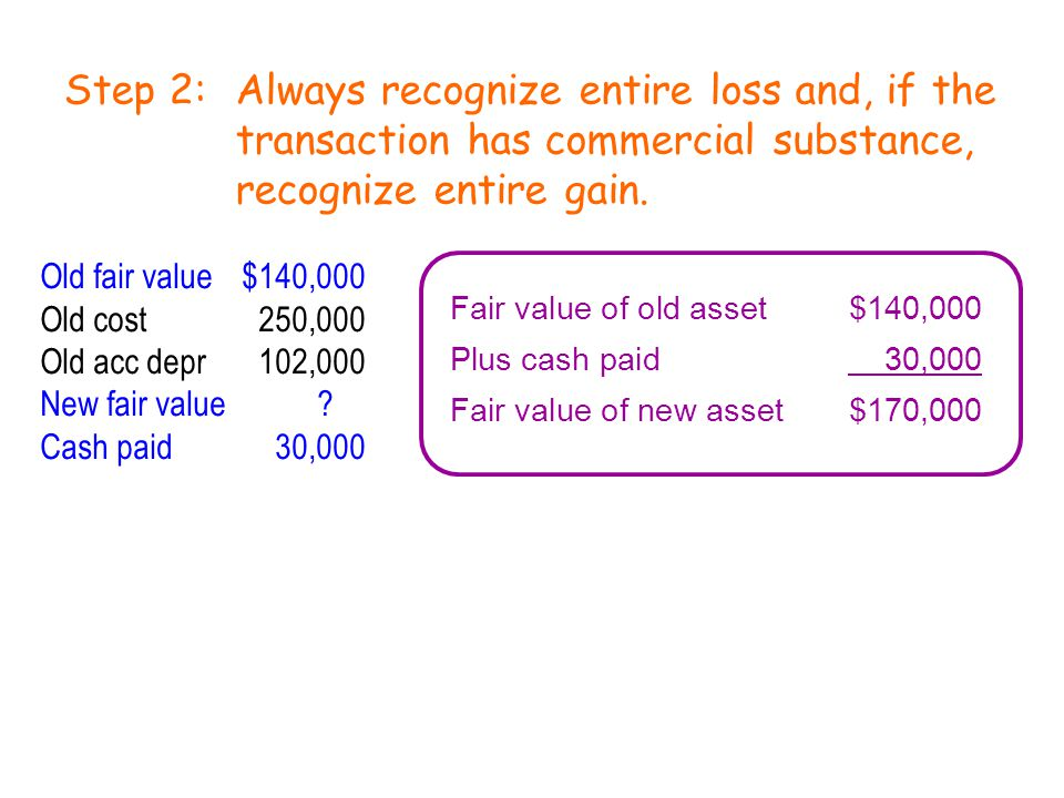 Step 2:Always recognize entire loss and, if the transaction has commercial substance, recognize entire gain.