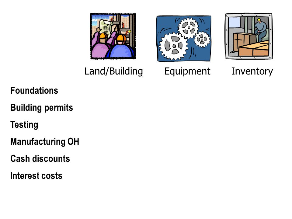 Land/BuildingEquipmentInventory Foundations Building permits Testing Interest costs Manufacturing OH Cash discounts