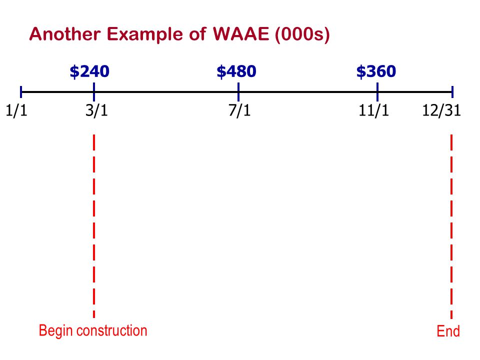 Another Example of WAAE (000s) $240$480$360 Begin construction 1/112/313/111/17/1 End