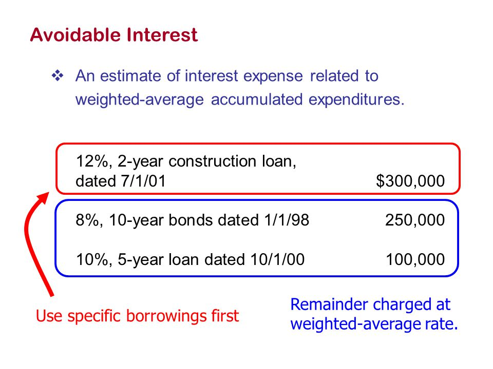 Avoidable Interest  An estimate of interest expense related to weighted-average accumulated expenditures.