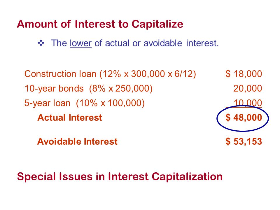 Amount of Interest to Capitalize  The lower of actual or avoidable interest.