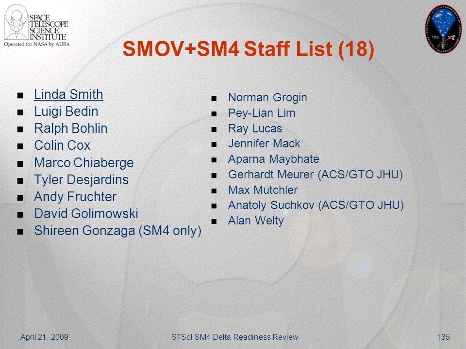 April 21, 2009STScI SM4 Delta Readiness Review135 SMOV+SM4 Staff List (18) Linda Smith Luigi Bedin Ralph Bohlin Colin Cox Marco Chiaberge Tyler Desjar