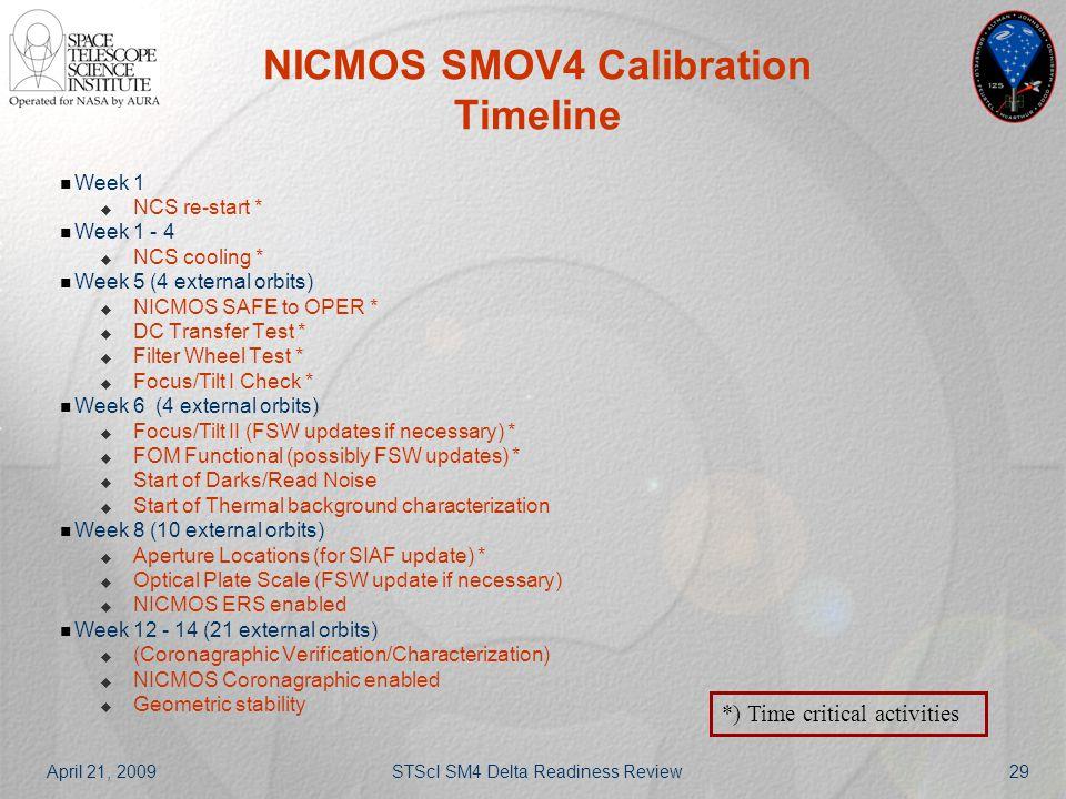 April 21, 2009STScI SM4 Delta Readiness Review29 Week 1  NCS re-start * Week 1 - 4  NCS cooling * Week 5 (4 external orbits)  NICMOS SAFE to OPER *