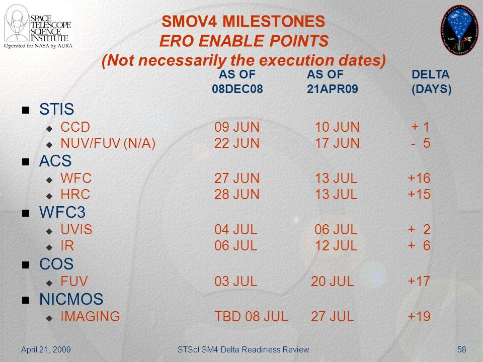 April 21, 2009STScI SM4 Delta Readiness Review58 SMOV4 MILESTONES ERO ENABLE POINTS (Not necessarily the execution dates) STIS  CCD09 JUN 10 JUN + 1