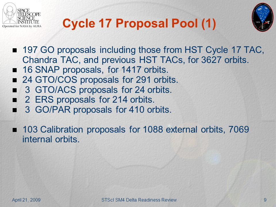 April 21, 2009STScI SM4 Delta Readiness Review9 Cycle 17 Proposal Pool (1) 197 GO proposals including those from HST Cycle 17 TAC, Chandra TAC, and pr