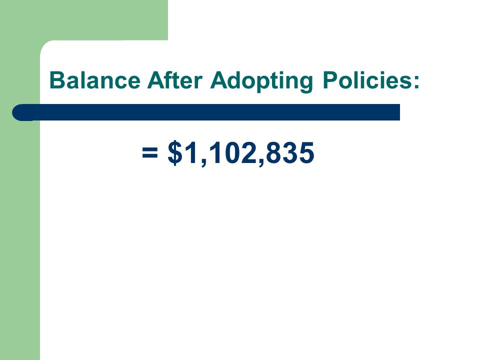 Balance After Adopting Policies: = $1,102,835