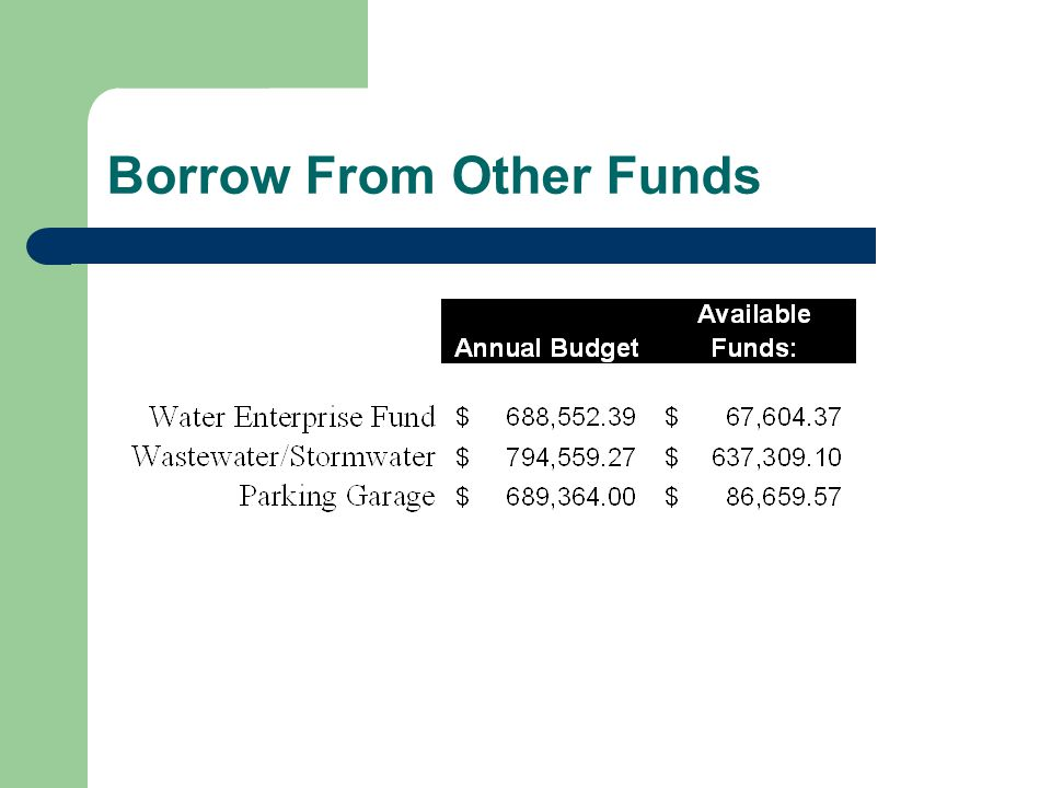 Borrow From Other Funds