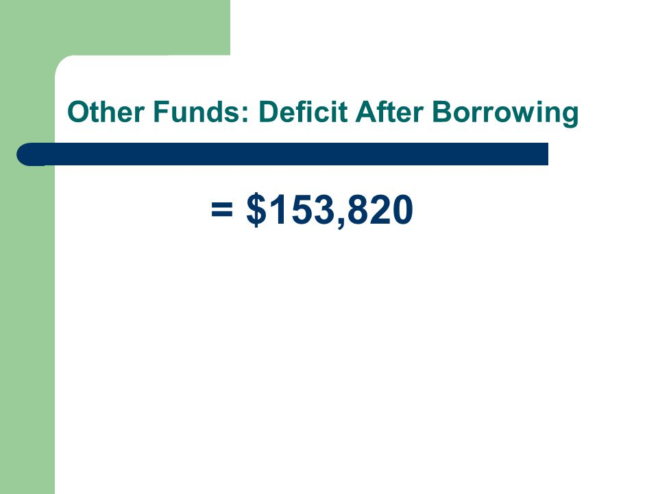 Other Funds: Deficit After Borrowing = $153,820