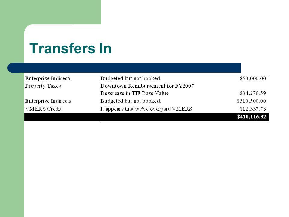Transfers In