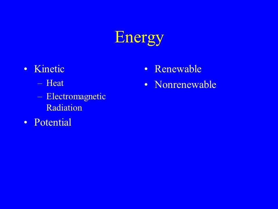 Energy Kinetic –Heat –Electromagnetic Radiation Potential Renewable Nonrenewable
