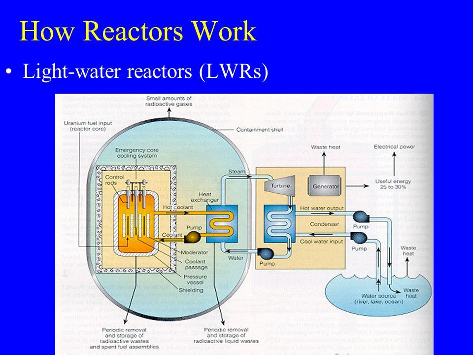 How Reactors Work Light-water reactors (LWRs)