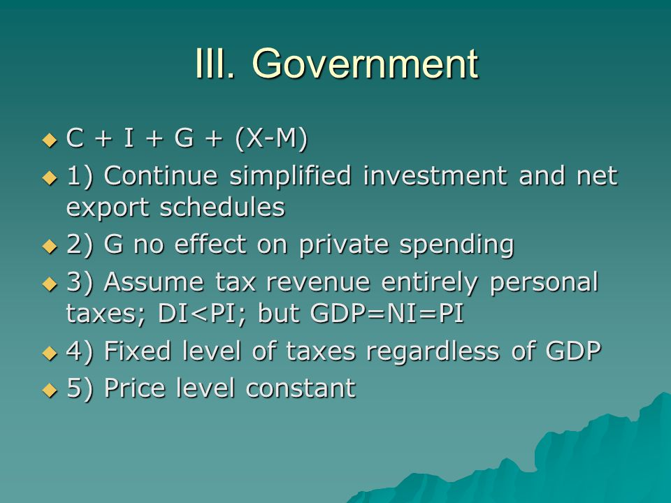 III. Government  C + I + G + (X-M)  1) Continue simplified investment and net export schedules  2) G no effect on private spending  3) Assume tax