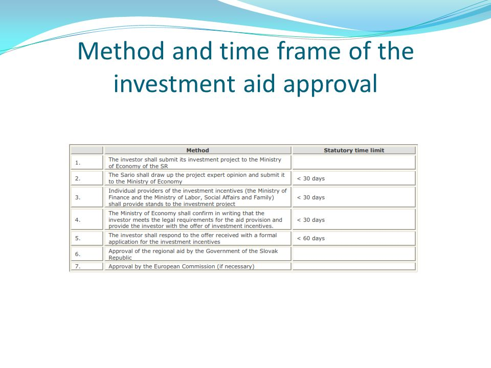 Method and time frame of the investment aid approval