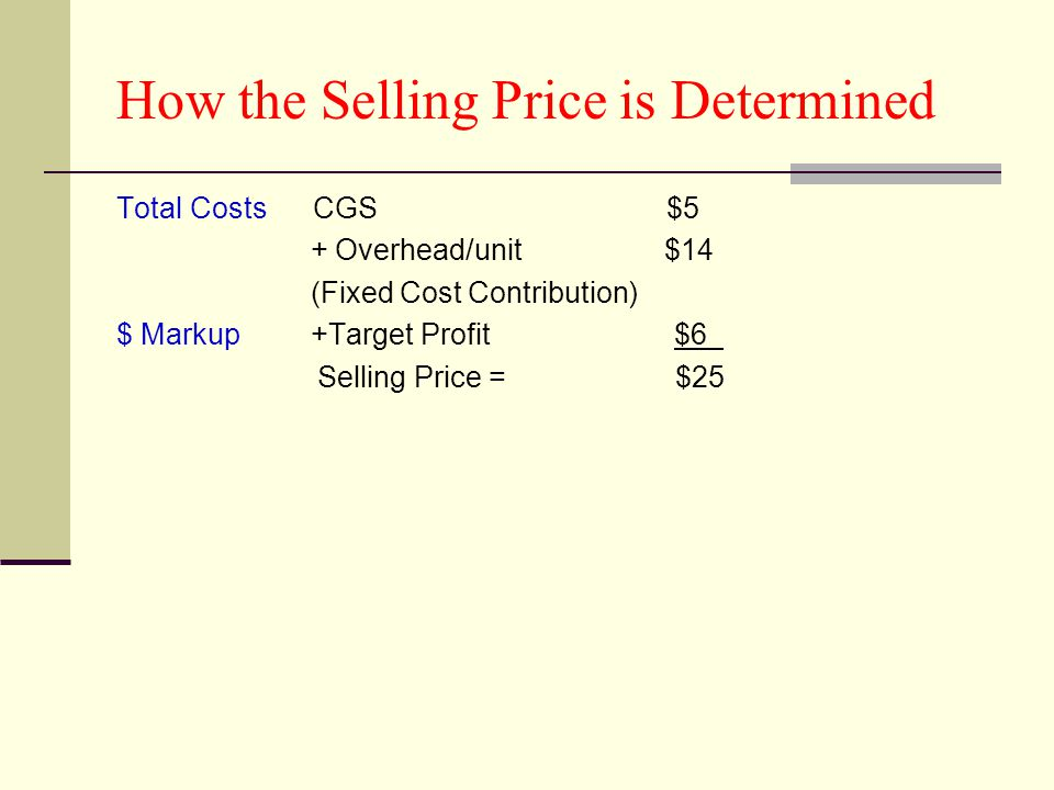 How the Selling Price is Determined Total Costs CGS $5 + Overhead/unit $14 (Fixed Cost Contribution) $ Markup +Target Profit $6 Selling Price = $25