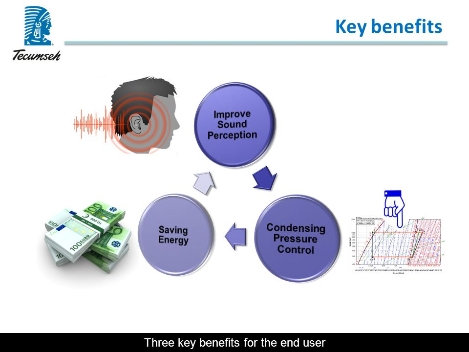 Key benefits Three key benefits for the end user