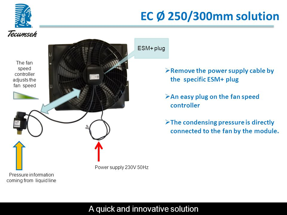 Power supply 230V 50Hz Pressure information coming from liquid line EC Ø 250/300mm solution ESM+ plug A quick and innovative solution  Remove the pow
