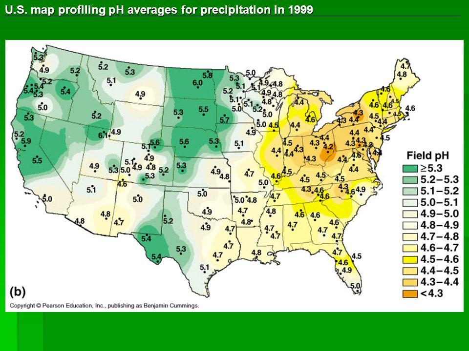U.S. map profiling pH averages for precipitation in 1999