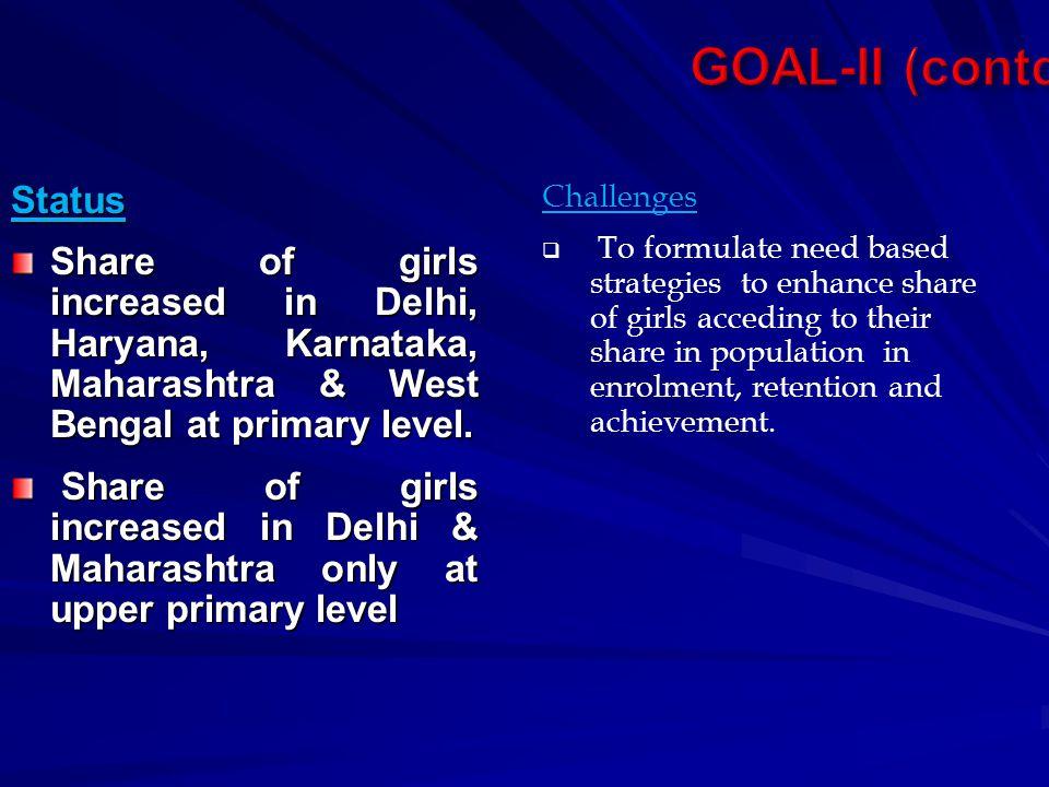 Status Share of girls increased in Delhi, Haryana, Karnataka, Maharashtra & West Bengal at primary level.