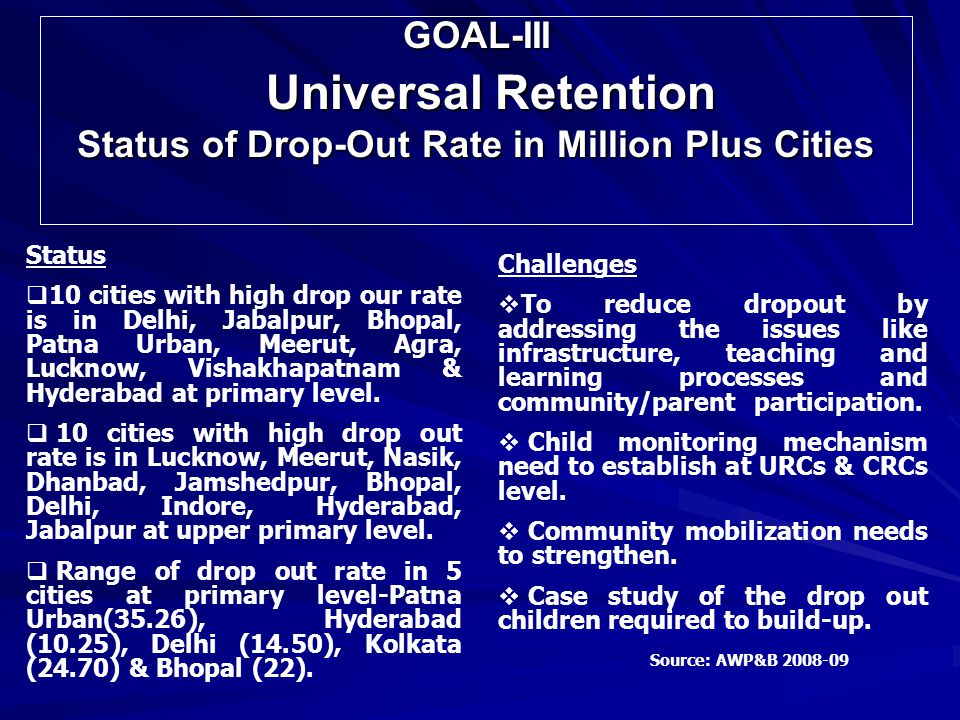 GOAL-III Universal Retention Universal Retention Status of Drop-Out Rate in Million Plus Cities Status  10 cities with high drop our rate is in Delhi