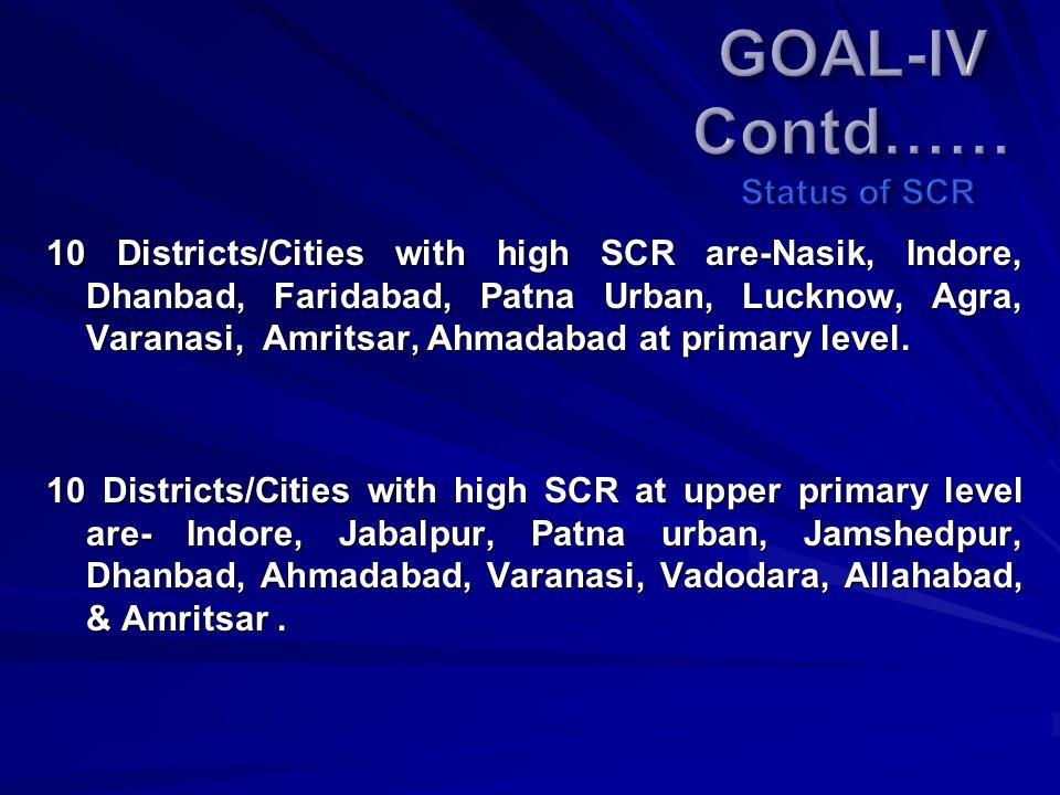 10 Districts/Cities with high SCR are-Nasik, Indore, Dhanbad, Faridabad, Patna Urban, Lucknow, Agra, Varanasi, Amritsar, Ahmadabad at primary level.