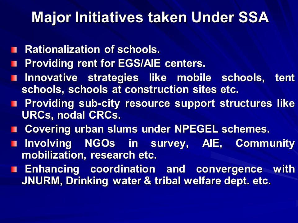 Rationalization of schools. Rationalization of schools.