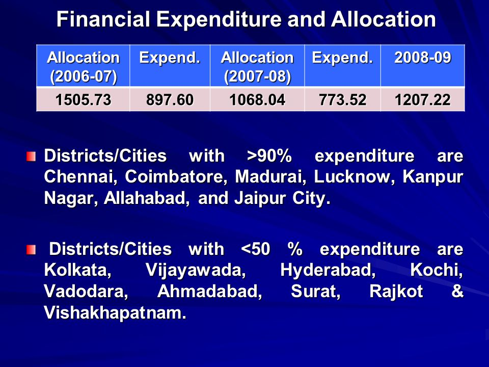 Allocation (2006-07) Expend. Allocation (2007-08) Expend.2008-09 1505.73897.601068.04773.521207.22 Districts/Cities with >90% expenditure are Chennai,