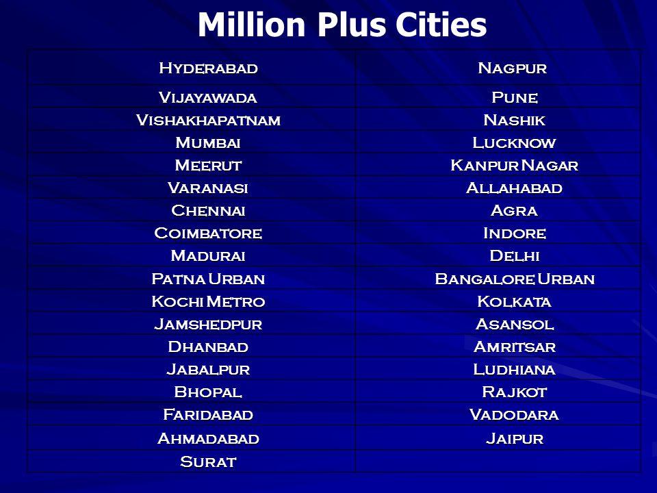 Hyderabad Nagpur Nagpur VijayawadaPune VishakhapatnamNashik MumbaiLucknow Meerut Kanpur Nagar VaranasiAllahabad ChennaiAgra CoimbatoreIndore MaduraiDelhi Patna Urban Bangalore Urban Kochi Metro Kolkata JamshedpurAsansol DhanbadAmritsar JabalpurLudhiana BhopalRajkot FaridabadVadodara AhmadabadJaipur Surat Million Plus Cities