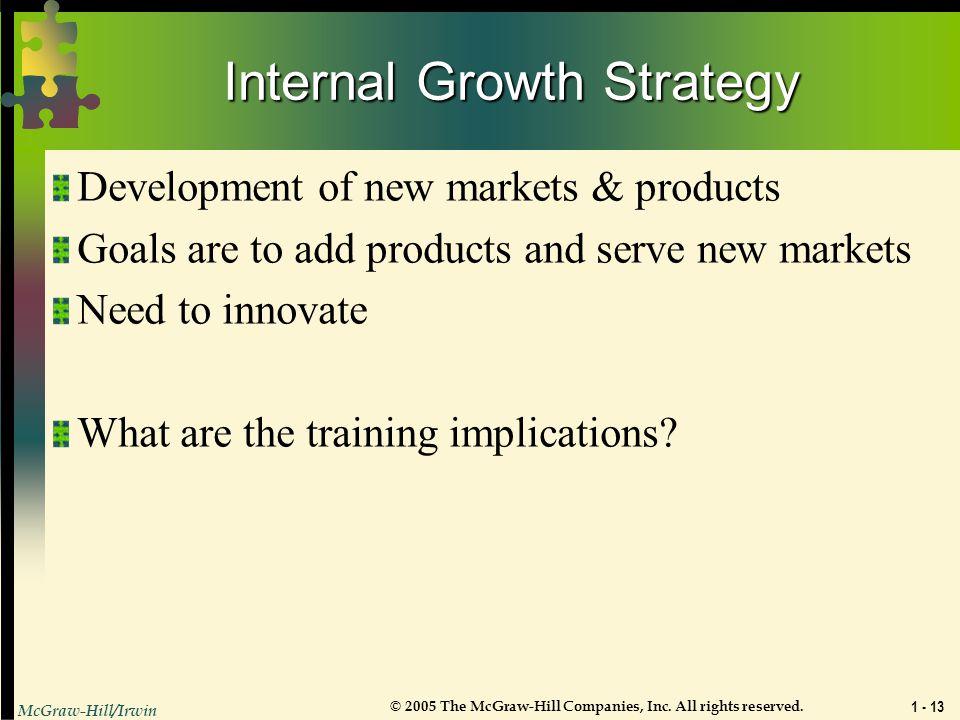 McGraw-Hill/Irwin © 2005 The McGraw-Hill Companies, Inc.