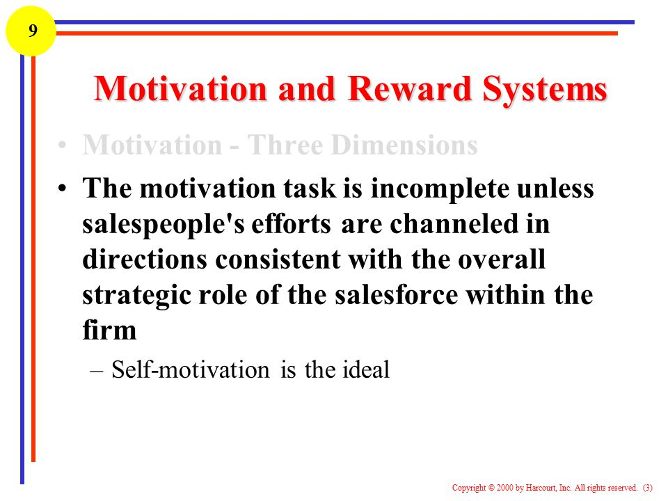1 Copyright © 2000 by Harcourt, Inc. All rights reserved. (3) 9 Motivation and Reward Systems Motivation - Three Dimensions The motivation task is inc