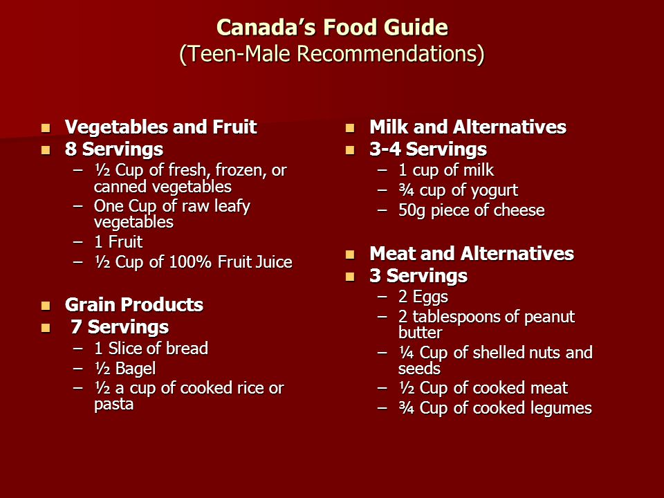 Canada's Food Guide (Teen-Male Recommendations) Vegetables and Fruit Vegetables and Fruit 8 Servings 8 Servings –½ Cup of fresh, frozen, or canned vegetables –One Cup of raw leafy vegetables –1 Fruit –½ Cup of 100% Fruit Juice Grain Products Grain Products 7 Servings 7 Servings –1 Slice of bread –½ Bagel –½ a cup of cooked rice or pasta Milk and Alternatives Milk and Alternatives 3-4 Servings 3-4 Servings –1 cup of milk –¾ cup of yogurt –50g piece of cheese Meat and Alternatives Meat and Alternatives 3 Servings 3 Servings –2 Eggs –2 tablespoons of peanut butter –¼ Cup of shelled nuts and seeds –½ Cup of cooked meat –¾ Cup of cooked legumes
