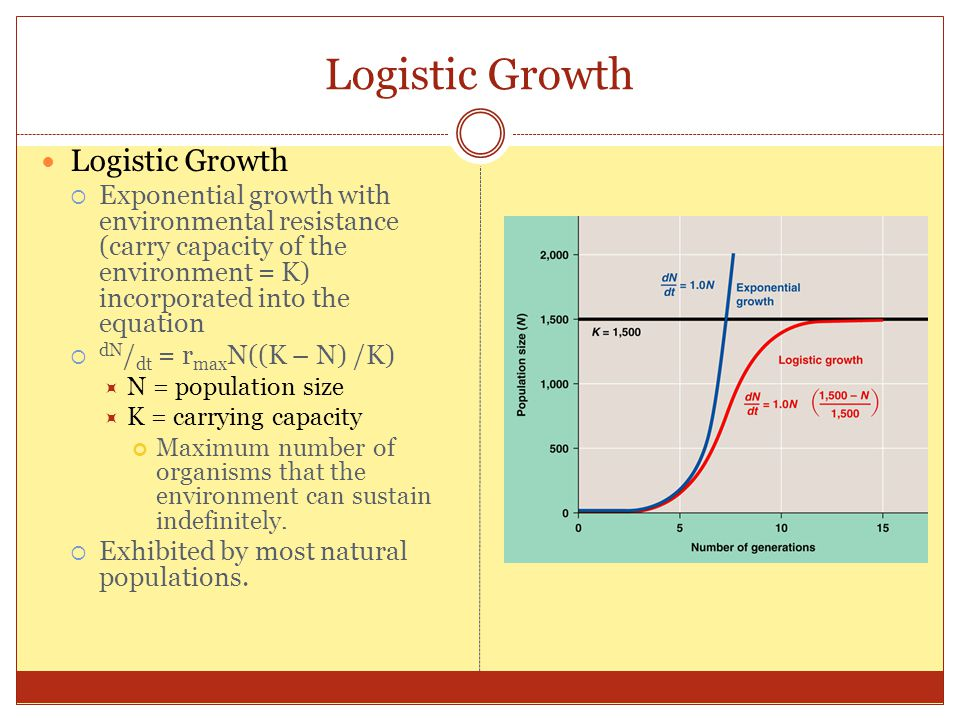 Logistic Growth  Exponential growth with environmental resistance (carry capacity of the environment = K) incorporated into the equation  dN / dt = r max N((K – N) /K)  N = population size  K = carrying capacity Maximum number of organisms that the environment can sustain indefinitely.