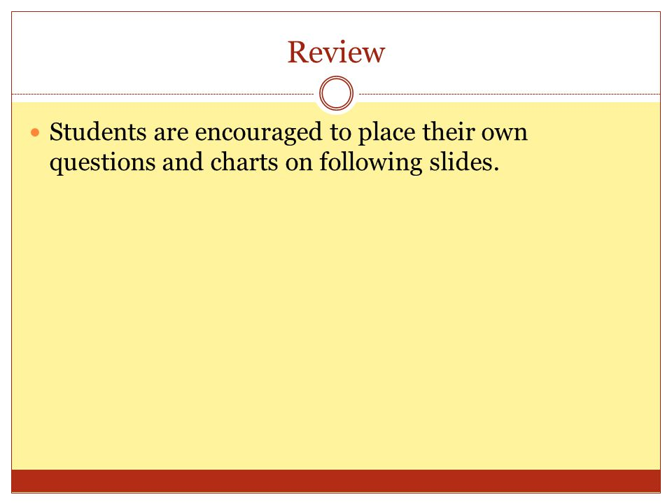 Students are encouraged to place their own questions and charts on following slides.