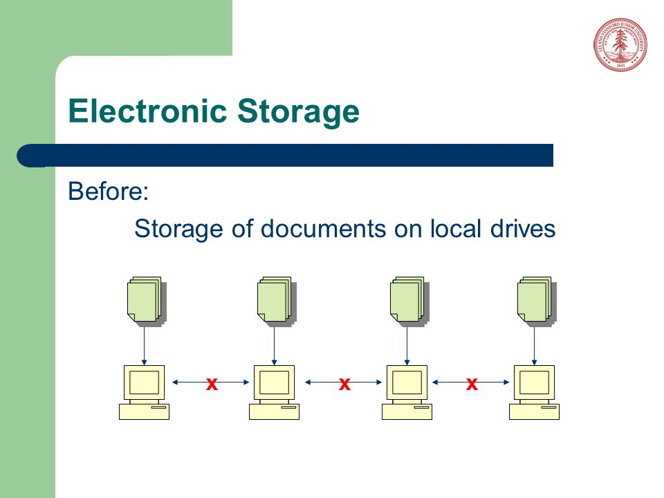 Electronic Storage Before: Storage of documents on local drives xxx