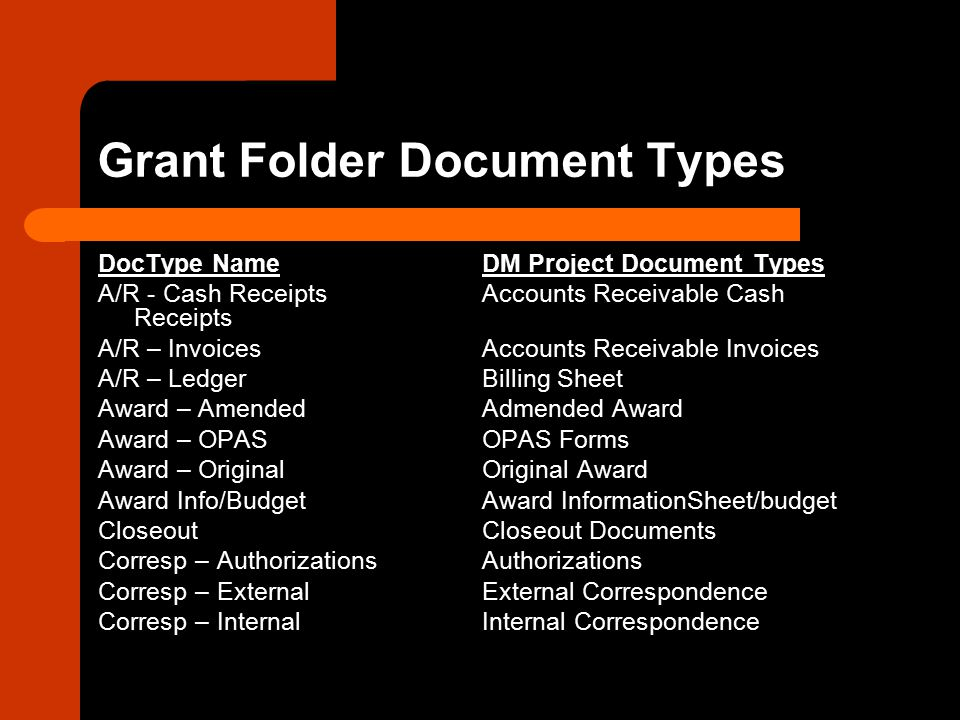 Grant Folder Document Types DocType NameDM Project Document Types A/R - Cash ReceiptsAccounts Receivable Cash Receipts A/R – InvoicesAccounts Receivable Invoices A/R – LedgerBilling Sheet Award – AmendedAdmended Award Award – OPASOPAS Forms Award – OriginalOriginal Award Award Info/BudgetAward InformationSheet/budget CloseoutCloseout Documents Corresp – AuthorizationsAuthorizations Corresp – ExternalExternal Correspondence Corresp – InternalInternal Correspondence