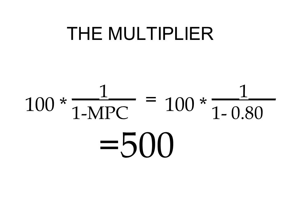 THE MULTIPLIER 100 * ___1___ 1-MPC = 100 * ___1___ 1- 0.80 =500