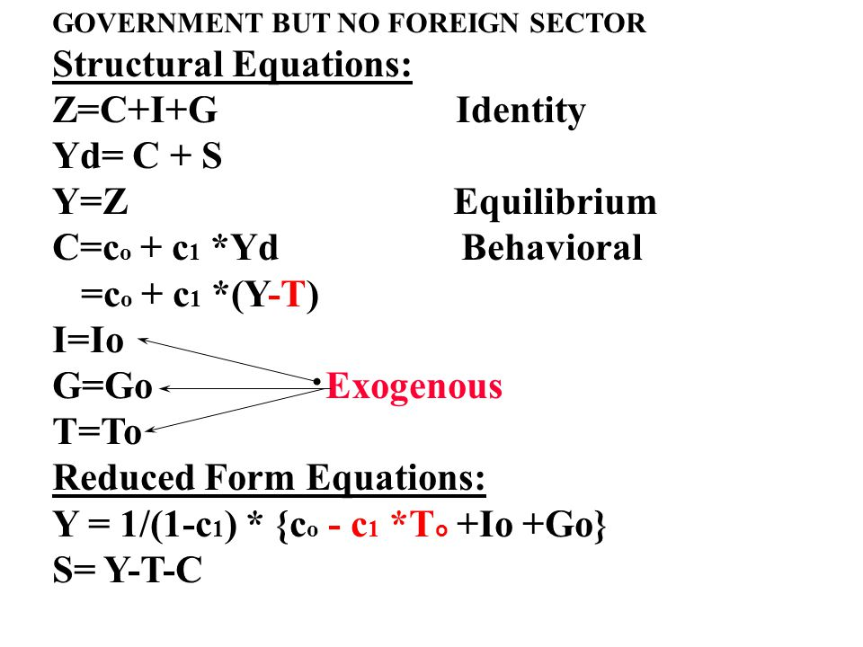 GOVERNMENT BUT NO FOREIGN SECTOR Structural Equations: Z=C+I+G Identity Yd= C + S Y=Z Equilibrium C=c o + c 1 *Yd Behavioral =c o + c 1 *(Y-T) I=Io G=Go Exogenous T=To Reduced Form Equations: Y = 1/(1-c 1 ) * {c o - c 1 *T o +Io +Go} S= Y-T-C
