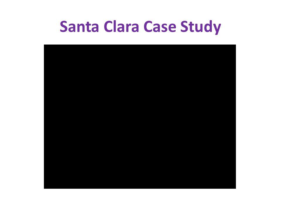 Santa Clara Case Study