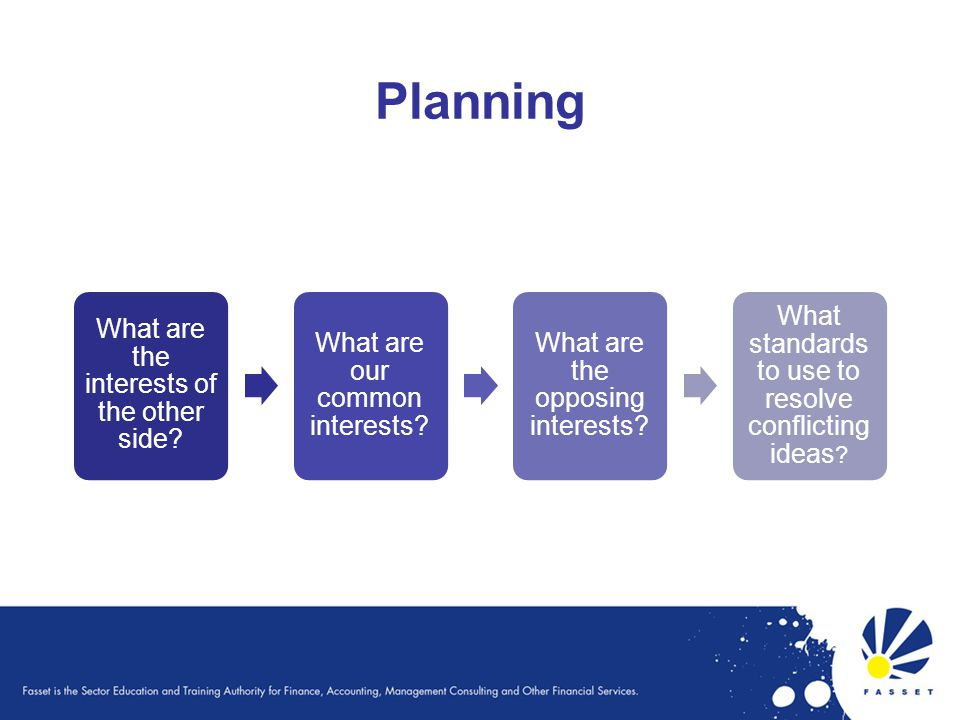 Planning What are the interests of the other side? What are our common interests? What are the opposing interests? What standards to use to resolve co