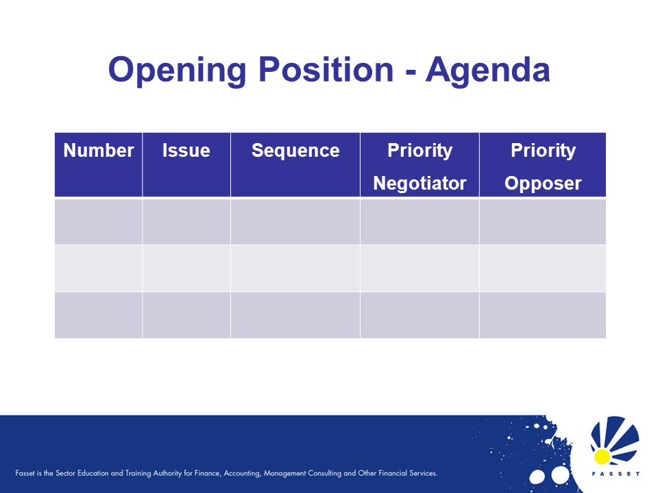 Opening Position - Agenda NumberIssueSequence Priority Negotiator Priority Opposer