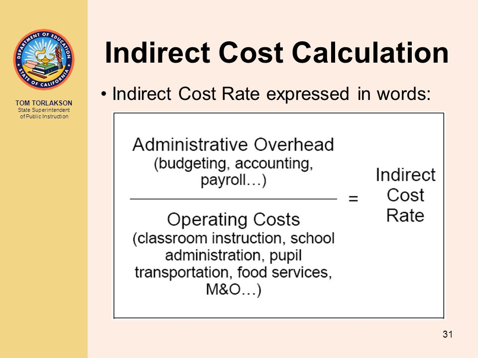 TOM TORLAKSON State Superintendent of Public Instruction Indirect Cost Calculation 31 Indirect Cost Rate expressed in words: