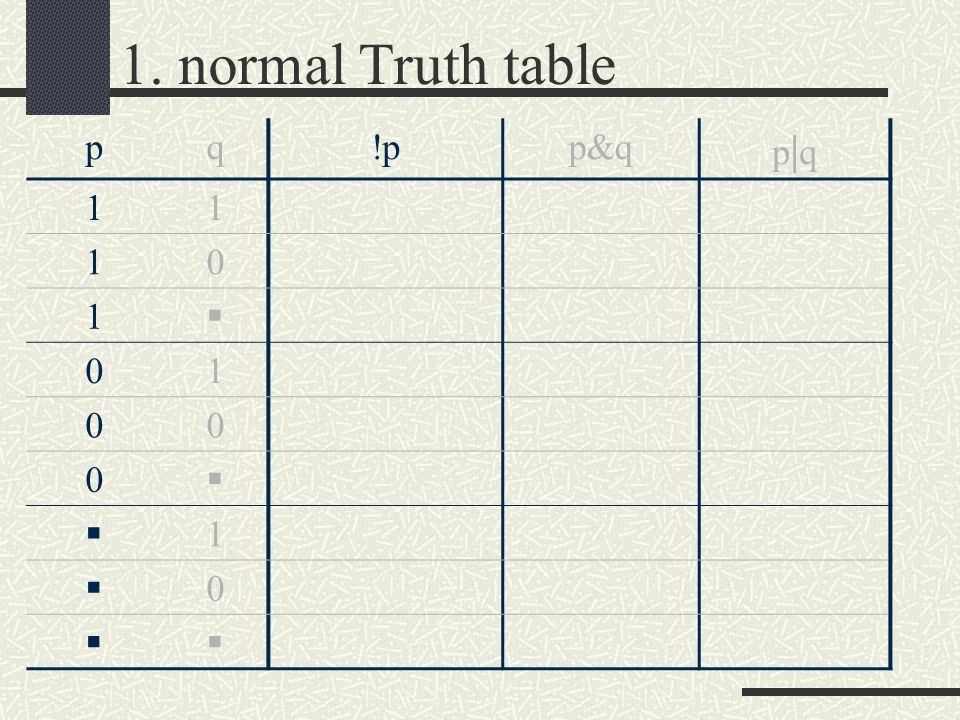 1. normal Truth table pq!pp&q p|qp|q 11 10 1  01 00 0   1  0 