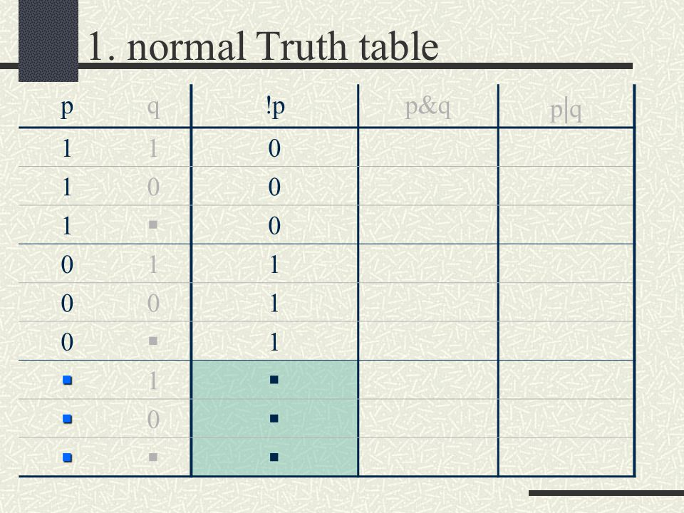 1. normal Truth table pq!pp&q p|qp|q 110 100 1  0 011 001 0  1  1   0  