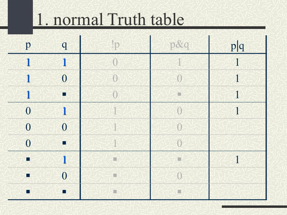 1. normal Truth table pq!pp&q p|qp|q 11011 10001 1  0  1 01101 0010 0  10 1  1  0  0 