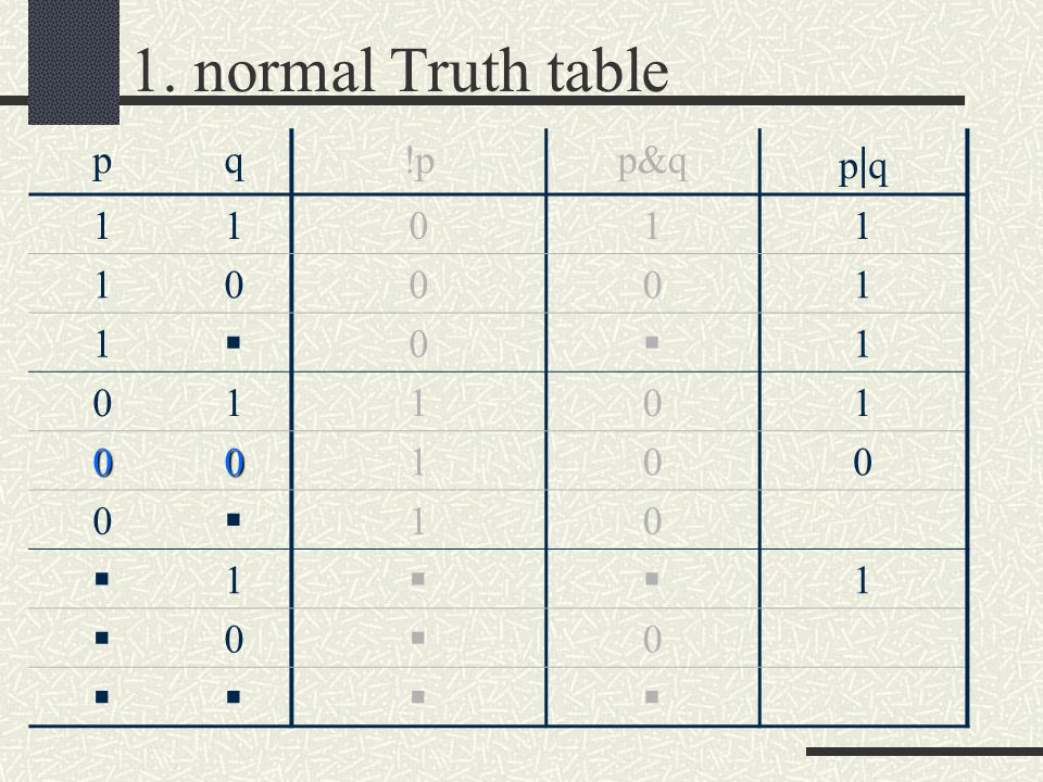 1. normal Truth table pq!pp&q p|qp|q 11011 10001 1  0  1 01101 00100 0  10  1  1  0  0 