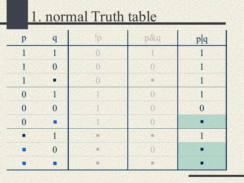 1. normal Truth table pq!pp&q p qp q 11011 10001 1  0  1 01101 00100 0 10   1  1  0  0  