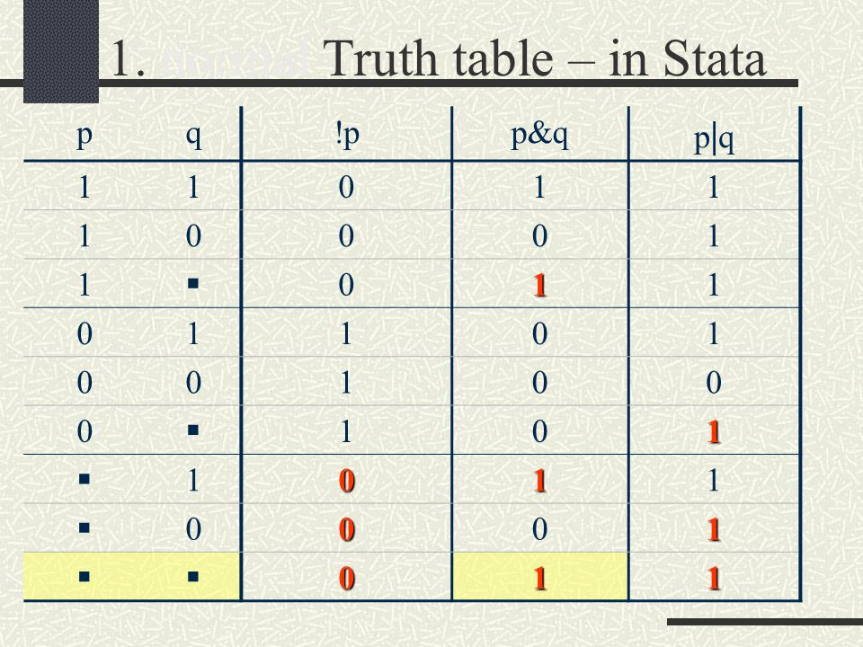 1. normal Truth table – in Stata pq!pp&q p qp q 11011 10001 1  011 01101 00100 0  101  1011  0001 011