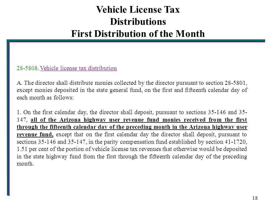 Vehicle License Tax Distributions First Distribution of the Month 28-5808.